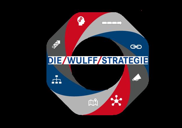die-wulff-strategie